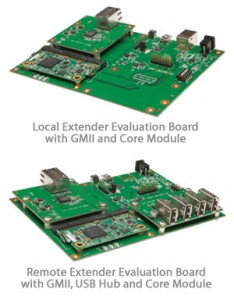 USB 2.0 RG2300A / RG2310A Developer Kit Local and Remote Evaluation Boards with Modules