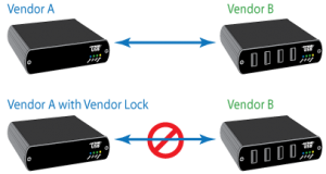 Vendor Lock Feature using Icron's USB 2.0 RG2304 extender