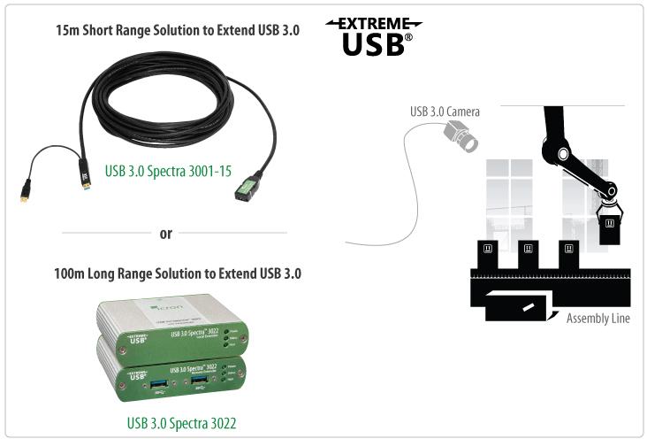 usb-3-0-extenders-for-usb3-camera-application